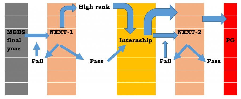 NEXT-pattern-and-syllabus